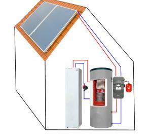 VMC + solaire