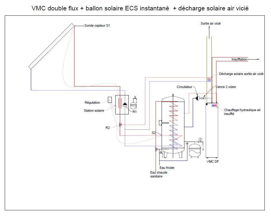 Schema VMC + solaire